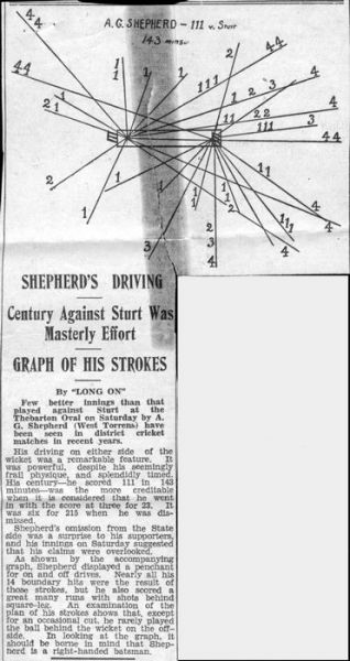 1932 04 Alan Shepherd news clipping
